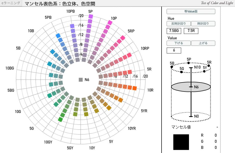 マンセル表色系:色立体、色空間